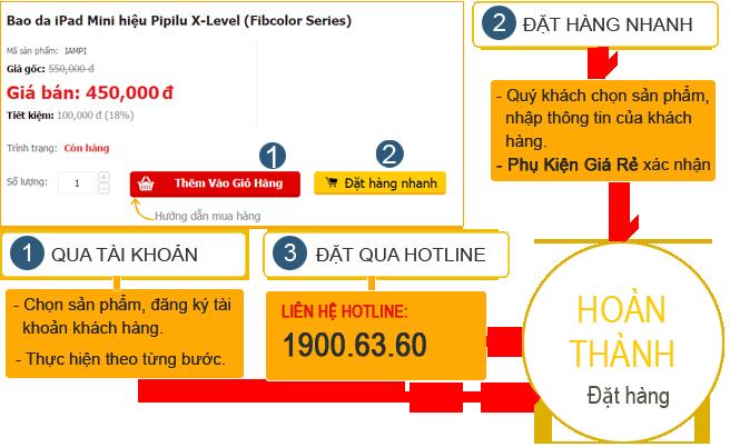 Các cách đặt hàng tại Phụ Kiện Giá Rẻ