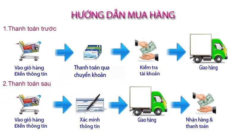 Hướng dẫn mua hàng tại Phukiengiare.Com